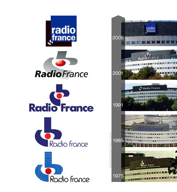 Chronologie des logos de Radio France de 1975 à 2005 (2010)