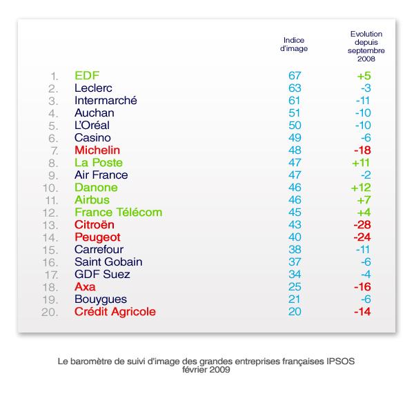 200902_ipsos_grandes-entreprises