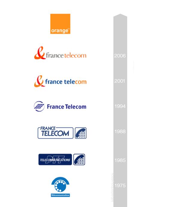 Historique des Logos de 1975 à 2006 PTT, Télécommunications, France Télécom, Orange