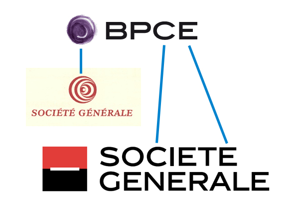logoBPCE