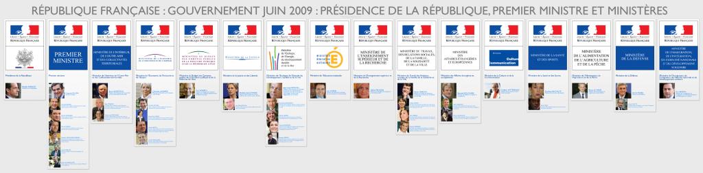 Composition du Gouvernement français Juin 2009