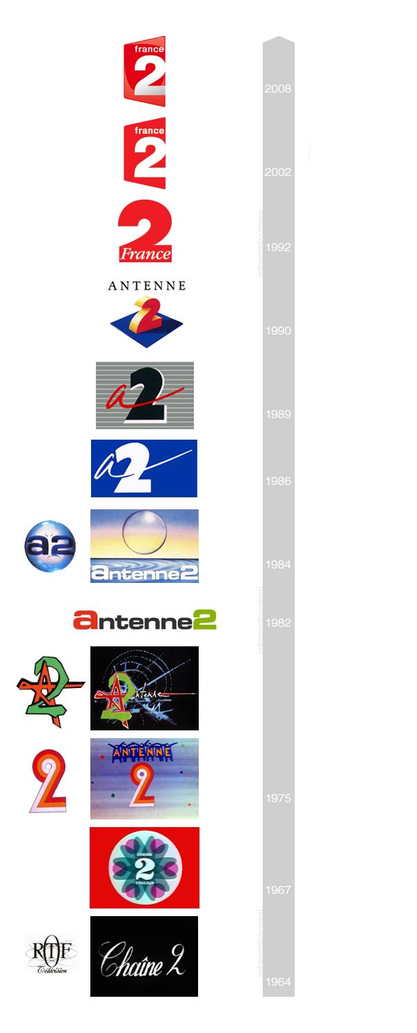 Historique des Logos de 1964 à 2008 ORTF Chaîne 2, Antenne 2, France 2