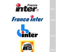 Chronologie des logos de France Inter de 1963 à 2005