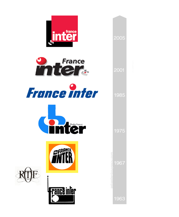 Chronologie des logos de France Inter de 1963 à 2005