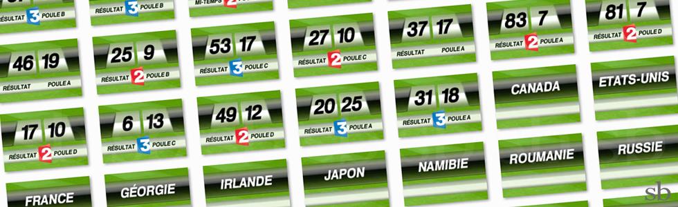 ftv scores dec la coupe du monde de rugby 2011