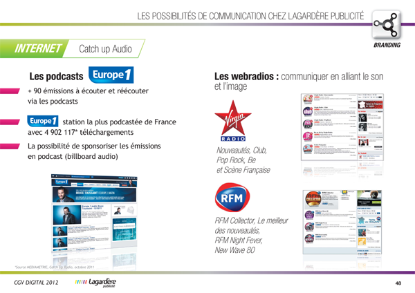 Podcast dans le catalogue DIGITAL de Lagardere Active Europe 1